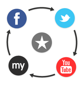 Social_sync