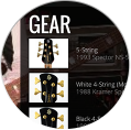 Your_gear