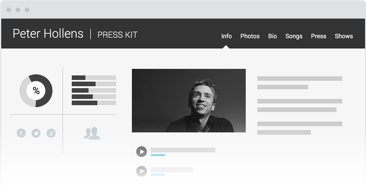 Example of a ReverbNation Electronic Press Kit