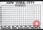 Image of prevention of diseases New York United States USA, 1924, second 22 stock footage video 65675032274