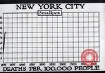 Image of prevention of diseases New York United States USA, 1924, second 23 stock footage video 65675032274