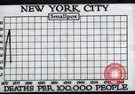 Image of prevention of diseases New York United States USA, 1924, second 25 stock footage video 65675032274