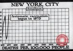 Image of prevention of diseases New York United States USA, 1924, second 30 stock footage video 65675032274