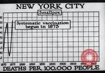 Image of prevention of diseases New York United States USA, 1924, second 31 stock footage video 65675032274