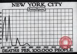 Image of prevention of diseases New York United States USA, 1924, second 41 stock footage video 65675032274