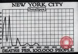 Image of prevention of diseases New York United States USA, 1924, second 42 stock footage video 65675032274
