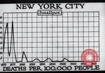 Image of prevention of diseases New York United States USA, 1924, second 44 stock footage video 65675032274