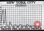 Image of prevention of diseases New York United States USA, 1924, second 45 stock footage video 65675032274