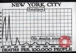 Image of prevention of diseases New York United States USA, 1924, second 46 stock footage video 65675032274