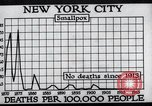 Image of prevention of diseases New York United States USA, 1924, second 51 stock footage video 65675032274