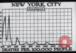 Image of prevention of diseases New York United States USA, 1924, second 52 stock footage video 65675032274