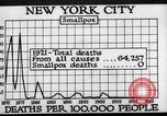 Image of prevention of diseases New York United States USA, 1924, second 54 stock footage video 65675032274