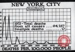 Image of prevention of diseases New York United States USA, 1924, second 55 stock footage video 65675032274