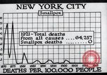 Image of prevention of diseases New York United States USA, 1924, second 56 stock footage video 65675032274