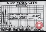 Image of prevention of diseases New York United States USA, 1924, second 57 stock footage video 65675032274