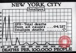Image of prevention of diseases New York United States USA, 1924, second 59 stock footage video 65675032274