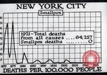 Image of prevention of diseases New York United States USA, 1924, second 60 stock footage video 65675032274