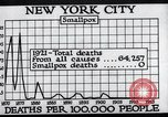 Image of prevention of diseases New York United States USA, 1924, second 61 stock footage video 65675032274