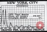 Image of prevention of diseases New York United States USA, 1924, second 62 stock footage video 65675032274