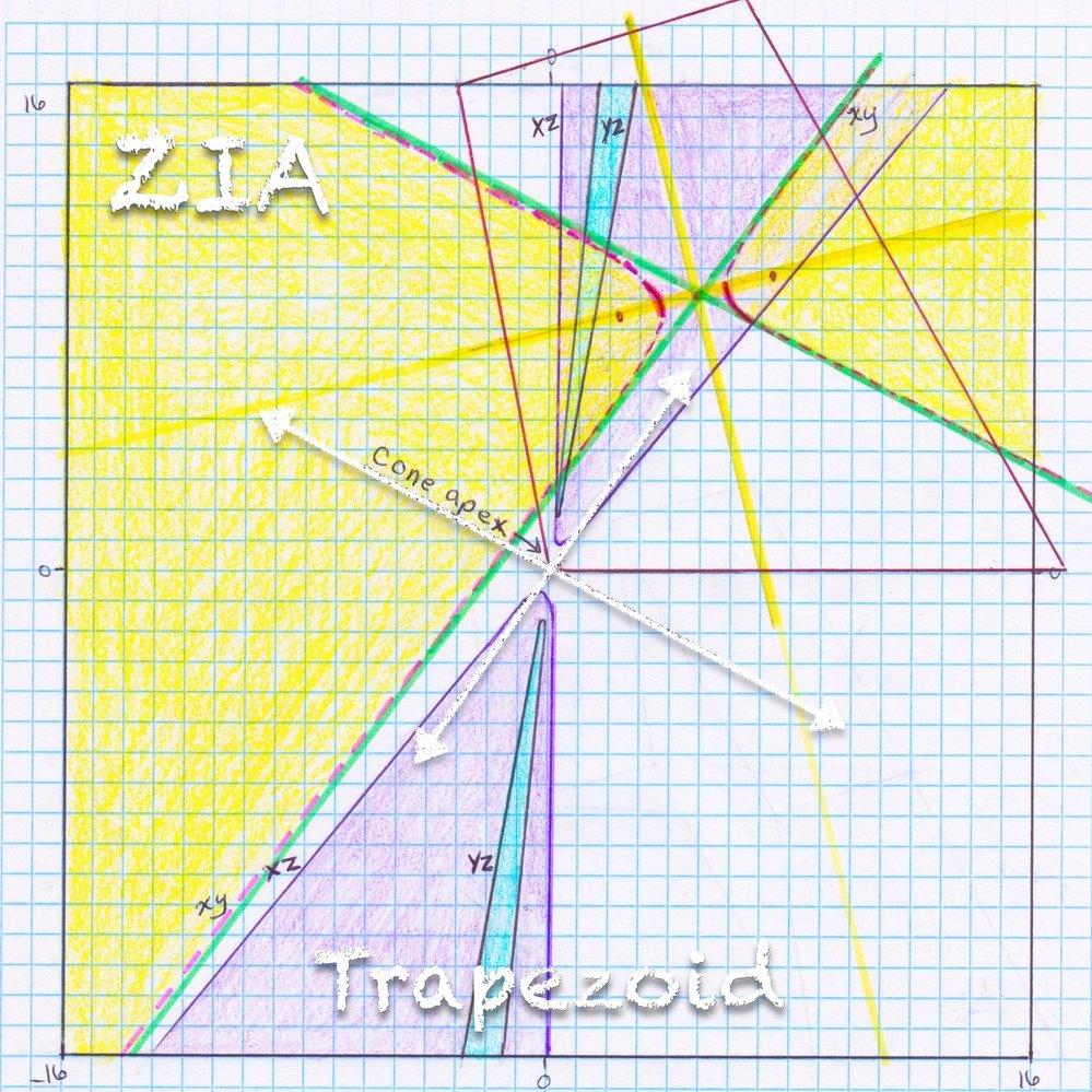 Trapezoid art elainewalker zia 2020