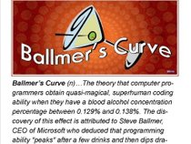 Ballmer's Curve