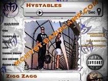 MC Hyst and Zigg Zagg