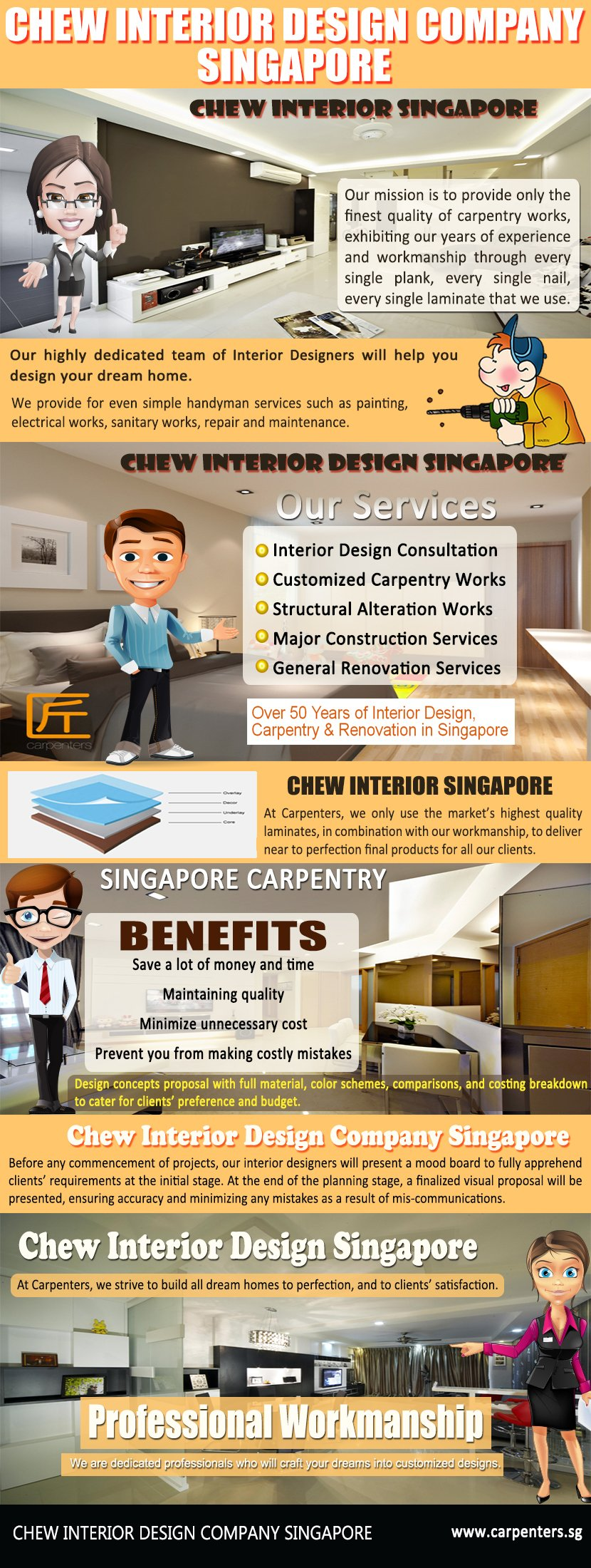 Chew Interior Singapore By Toilet Renovation Package Singapore Reverbnation