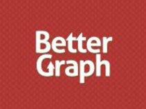 BetterGraph