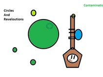 Circles And Reveloutions