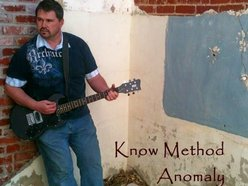 Image for Know Method