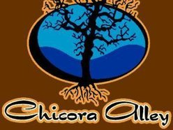 Chicora Alley